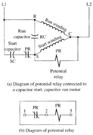 Capacitor Start, Capacitor Run Motors