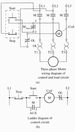 electrical stop start station wiring diagram wiring diagram start stop station wiring diagram schematics and diagrams electrical contactor wiring diagram source