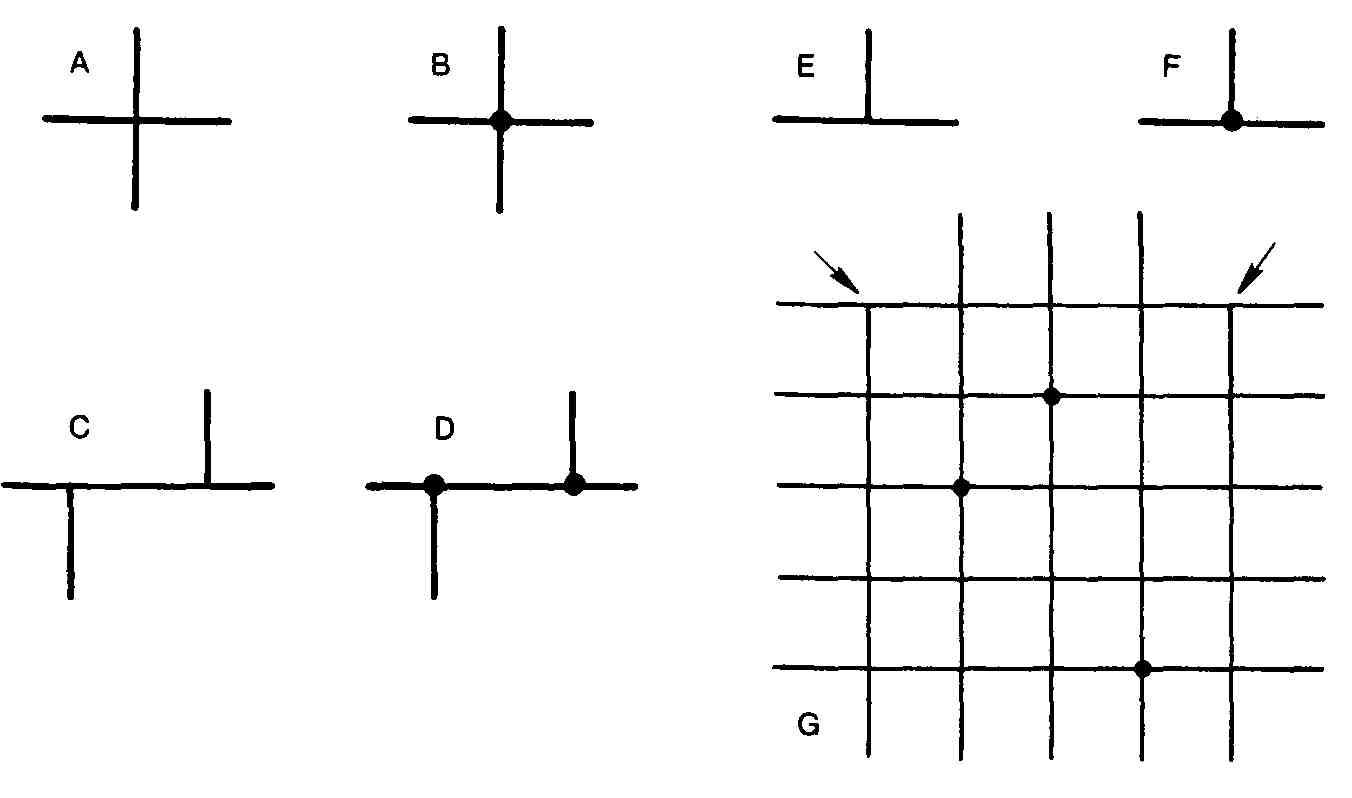 Drafting For Electronics Block Diagrams
