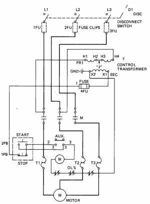 Sitemap for IndustrialElectronics