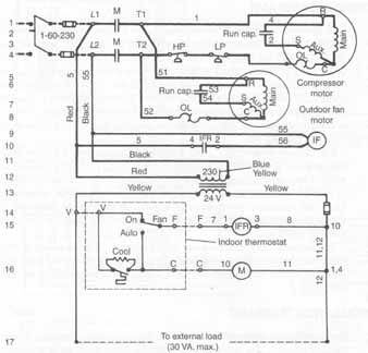 wiring diagram for central ac unit wiring image package air conditioning unit wiring diagram the wiring on wiring diagram for central ac unit