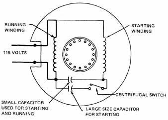 Wiring Diagram As Well 480 Volt 3 Phase additionally Stator Construction Of Three Phase Induction Machines moreover 4 12v Battery Parallel Wiring Diagram furthermore Rsir Winding Motor Diagrams Wiring Diagrams likewise Electric Motor Torque Curve. on 3 phase generator wiring diagram