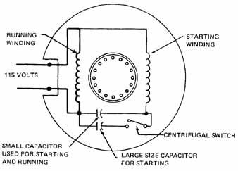 Capacitor Run Motor Wiring Diagram: Capacitor Start Capacitor Run Motors u2013 readingrat.net,Design