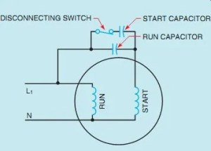 AC SinglePhase Motors (part 2)