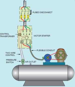 Basic Control Circuits
