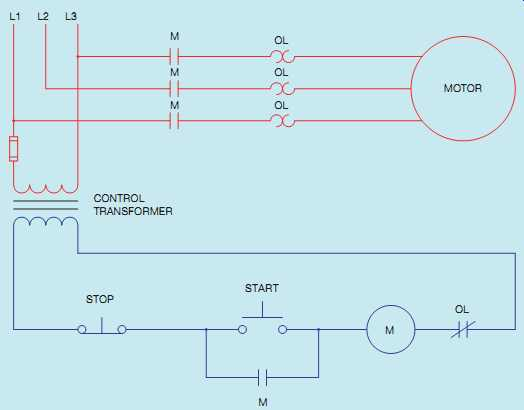 electrical stop start station wiring diagram wiring diagram standard motor control circuit primer open and closed circuit parallel diagram moreover electrical start stop