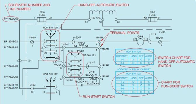 reading large schematic diagrams