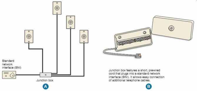 television telephone and lowvoltage signal systems part 2