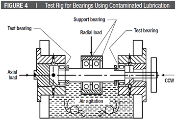 Test Rig for Bearings Using Contaminated Lubrication