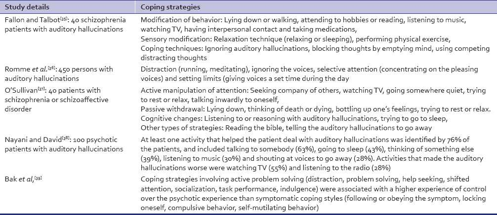 Hallucinations Clinical Aspects And Management Chaudhury