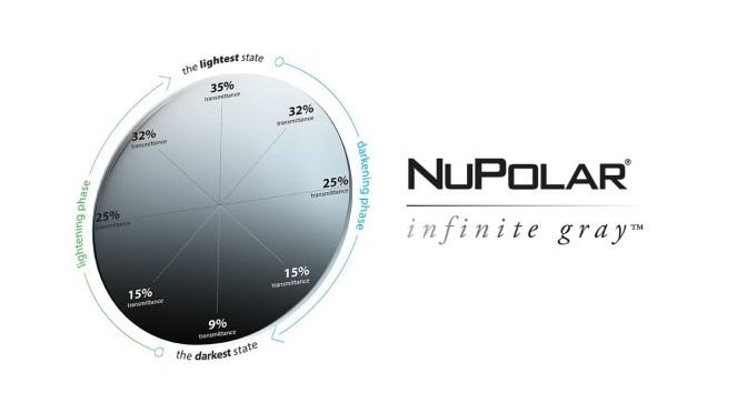 NuPolar infinite Grey… TECNOLOGÍA PARA TODOS LOS MOMENTOS DEL DÍA.