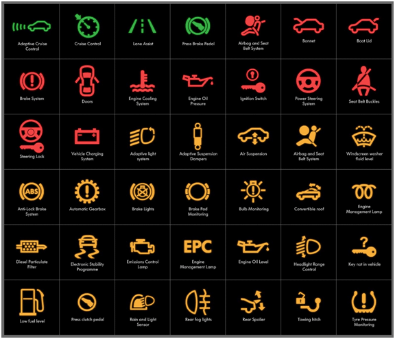 Nissan Patrol Dash Light Meanings