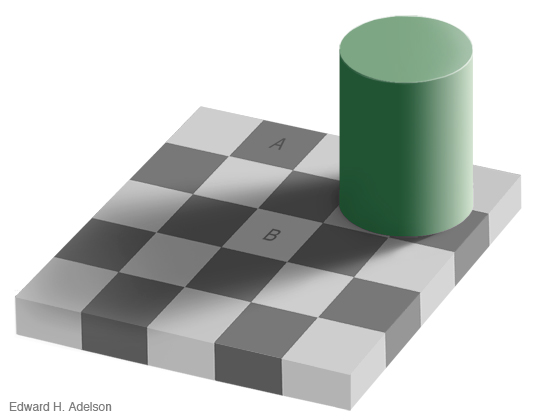 The Checkershadow Illusion