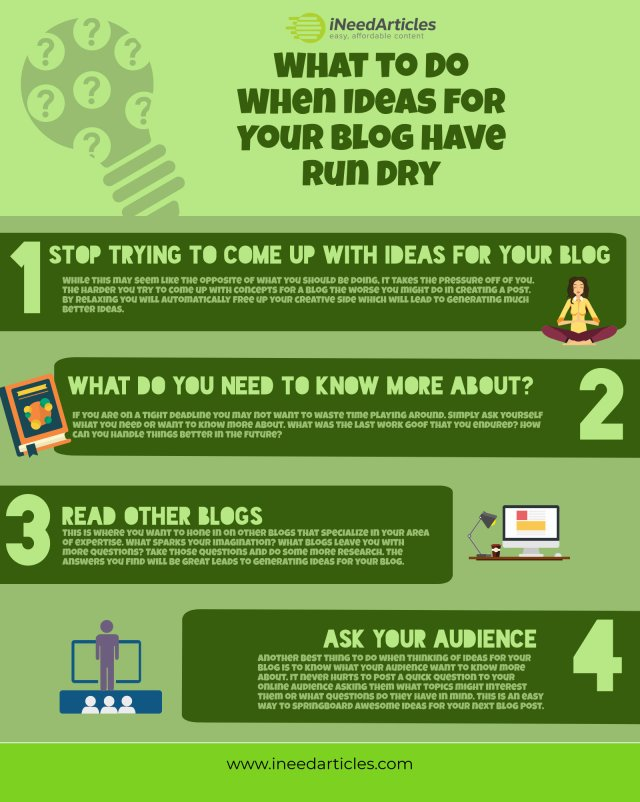 What to Do When Ideas for Your Blog Have Run Dry