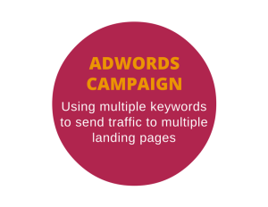 Adwords campaign for a provider of online training