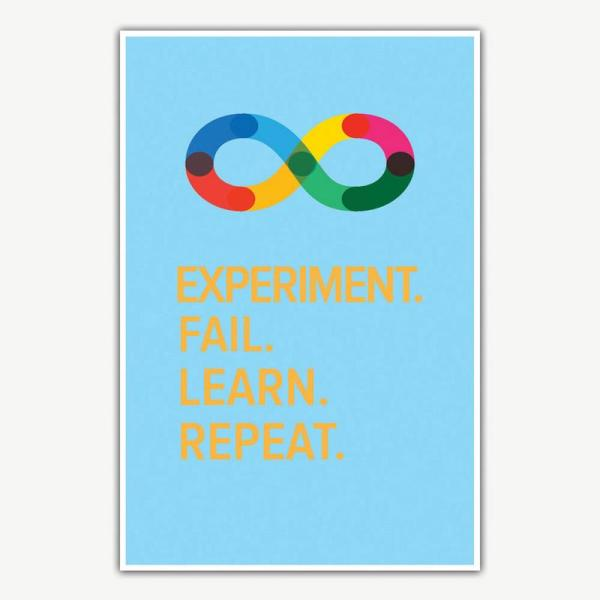 Experiment Fail Learn Repeat Poster | Inspirational Posters For Offices