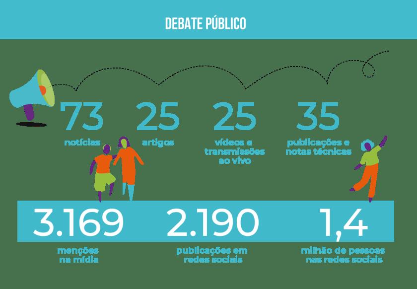 Inesc em números 2020: debate público