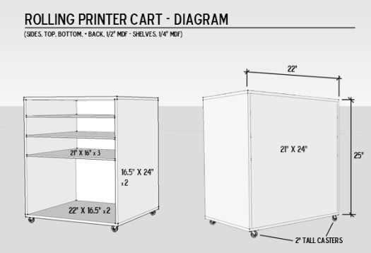 printer cart diagram