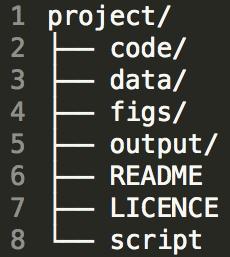 project-github