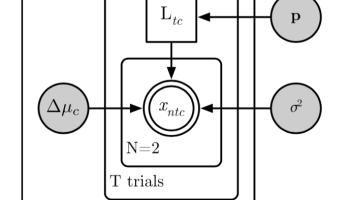 Importance sampling Matlab demo – inference Lab