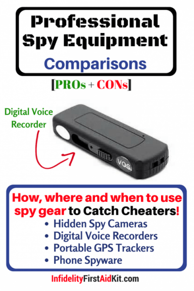 Professional Spy Equipment Review: How to Use Gadgets to Catch Cheaters