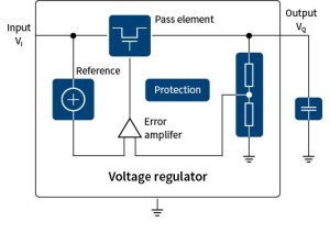 Selecting A Linear Voltage Regulator  Infineon Technologies