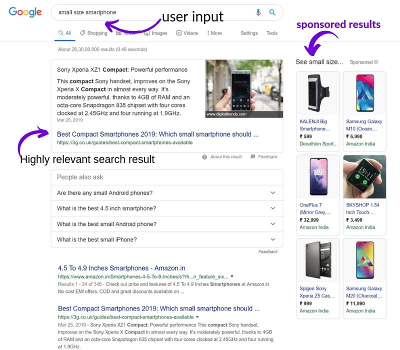 Relevant Search Results as per user input