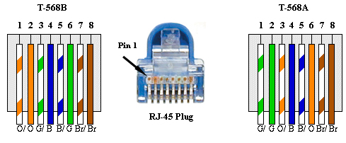 568a 568b?resize=489%2C202 rj45 pinout & wiring diagrams for cat5e or cat6 cable readingrat net cat 5 vs cat 6 wiring diagram at beritabola.co
