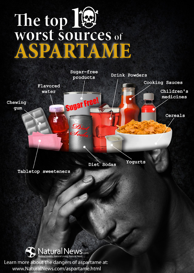 https://i1.wp.com/www.infiniteunknown.net/wp-content/uploads/2012/03/Top-10-Worst-Sources-of-Aspartame.jpg