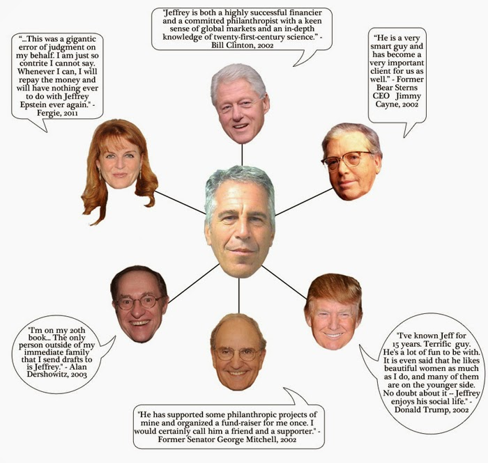 Image result for jeffrey epstein quotes