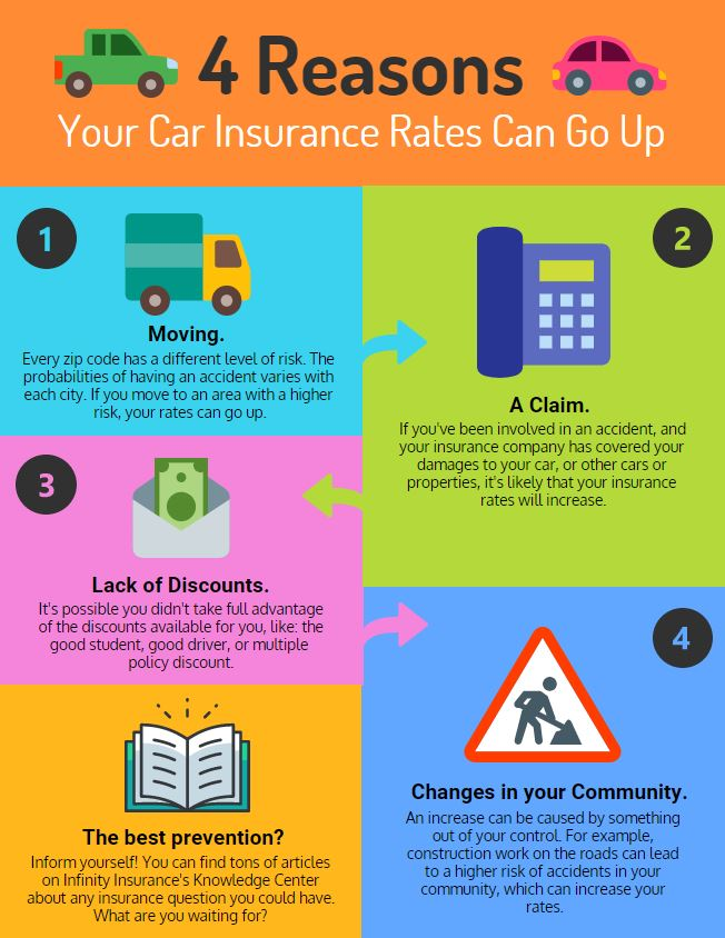 Companies Lowest Rate Insurance