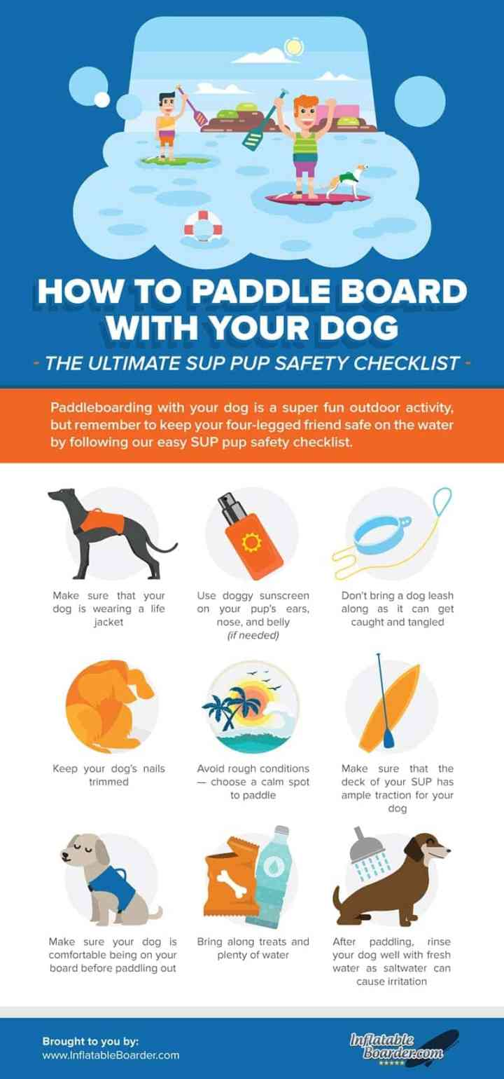 How to Paddle Board with Your Dog: The Ultimate SUP Pup Safety Checklist