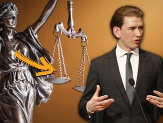 Zwei Juristen erklärten in der Zeitung die Presse, dass die Regierungskommunikation eher Wunschdenken als geltendem Recht entspricht.