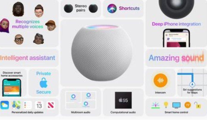 Un resumen de las capacidades del nuevo parlante inteligente HomePod Mini de Apple