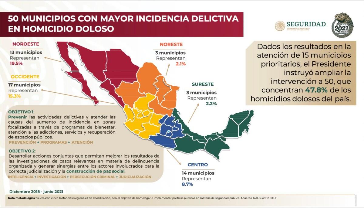 homicidios dolosos (Foto: Gobierno de México)