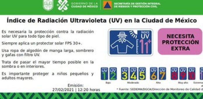 La capital registra altos índices de radiación UV(Foto: CDMX)