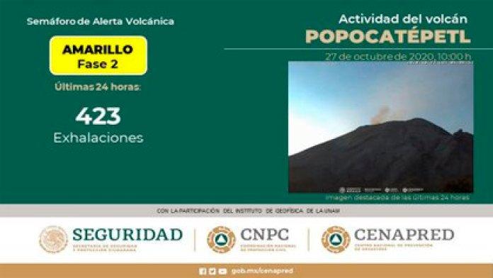 Popocatépetl (Foto: Twitter@CNPC_MX)