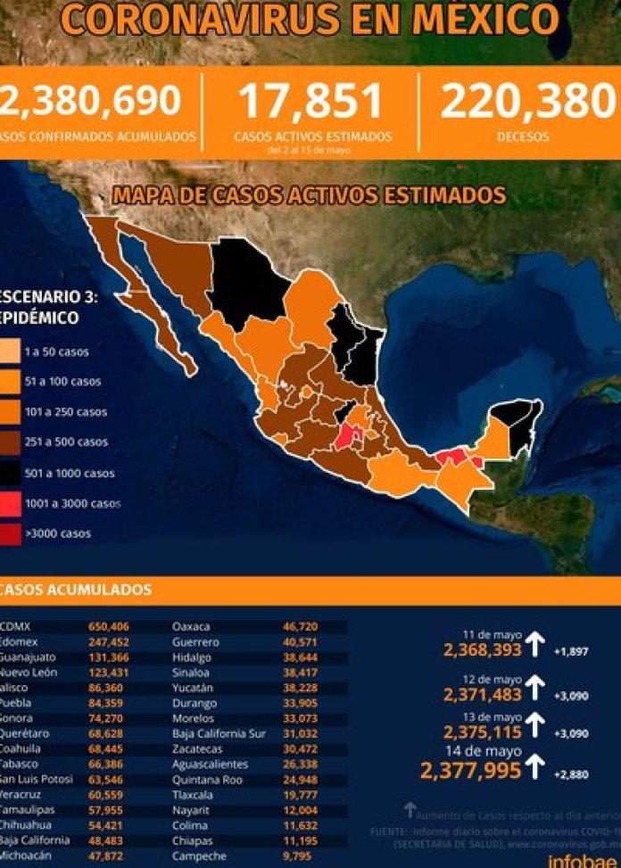 (Graphic: Infobae Mexico)