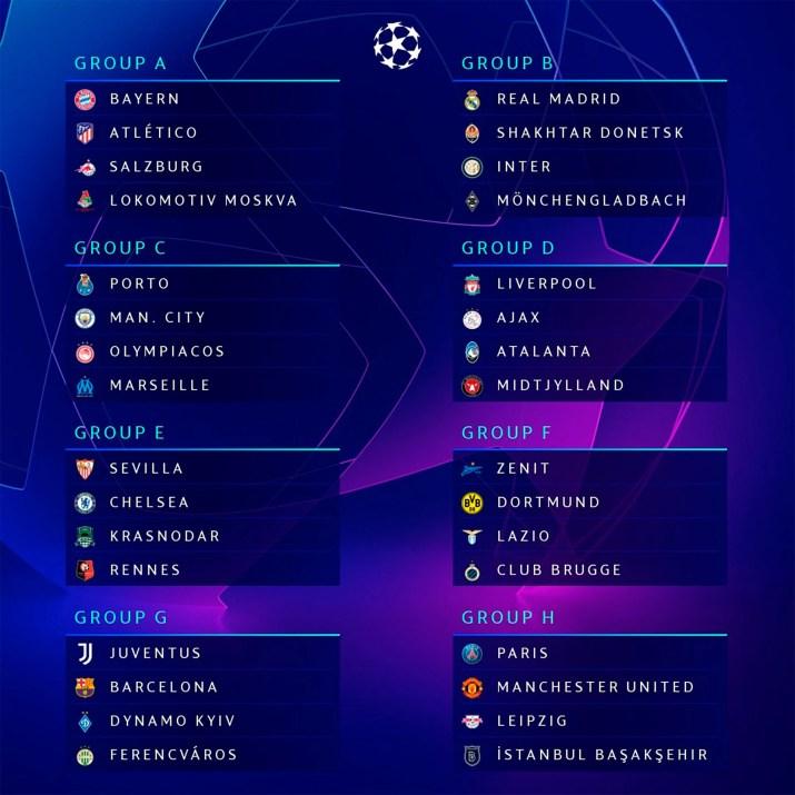 Grupos Champions League 2020/2021