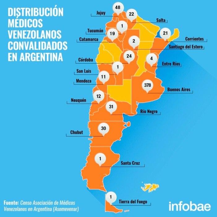 Distribución de los médicos venezolanos en Argentina. Fuente: Asomevenar