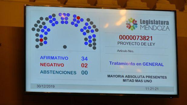 La votación en el Senado