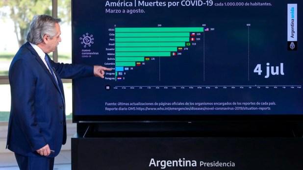 14-8 coronavirus anuncio-cuarentena-alberto-fernandez-kicillof-rodriguez-larreta