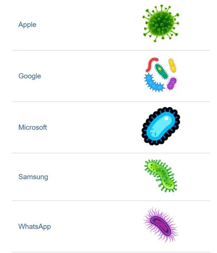 emojis microbios (emojipedia)