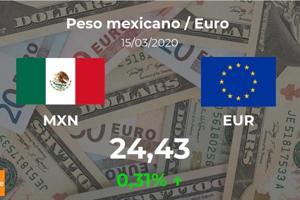 Resultado de imagen de precio del dolar hoy