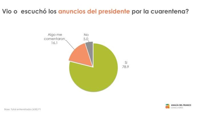 Informe-flash-Anuncios-Covid-19-26-06