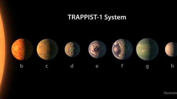 Resultado de imagen de imagen de los nuevos planetas descubiertos