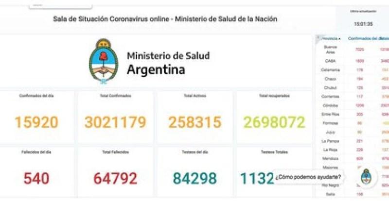 Actualización de la Sala de Situación del Ministerio de Salud de la Nación anoche, donde figuran 64.792 totales, cuando en realidad, por los reportes de los gobiernos provinciales, suman ya 66.006.