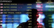 pergerakan bursa saham