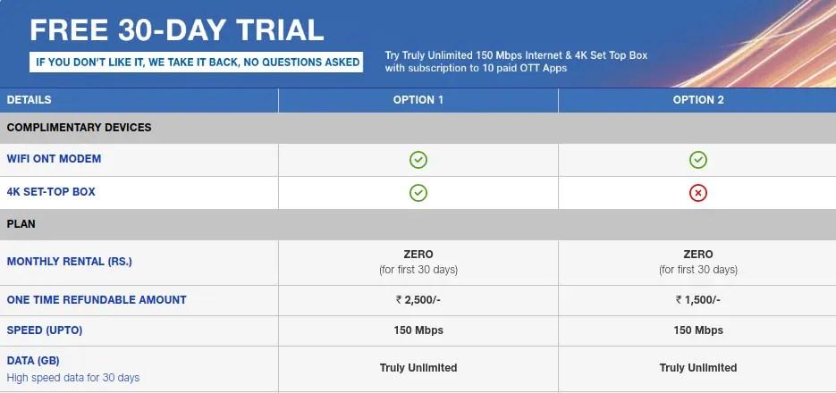 jio fiber 30 days trial