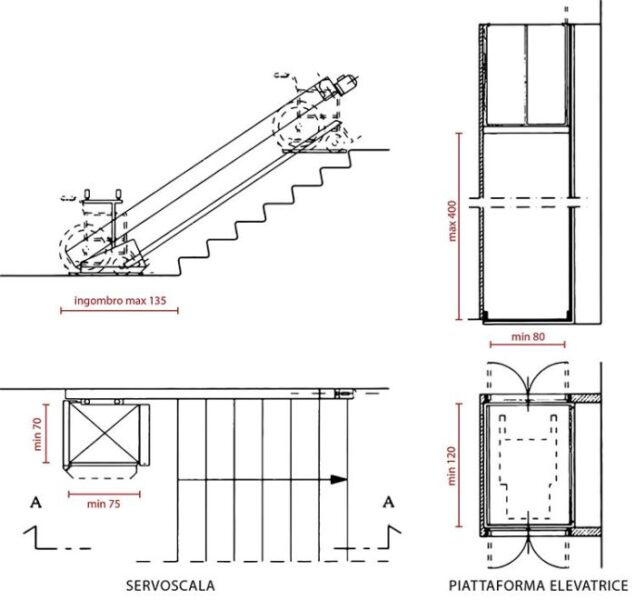 Barriere architettoniche: Servoscala e piattaforme di sollevamento